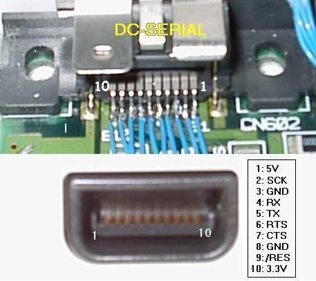 www.dreamcast.es/images/hardware/sdrondc/dc-serial.jpg